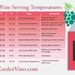 Guide to Wine Serving Temperature